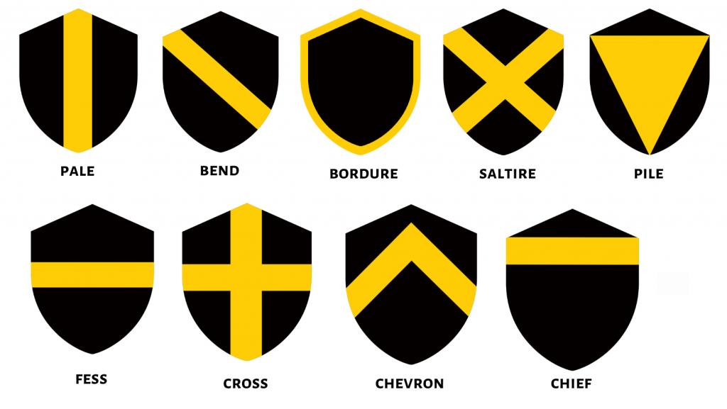 heraldry ordinaries