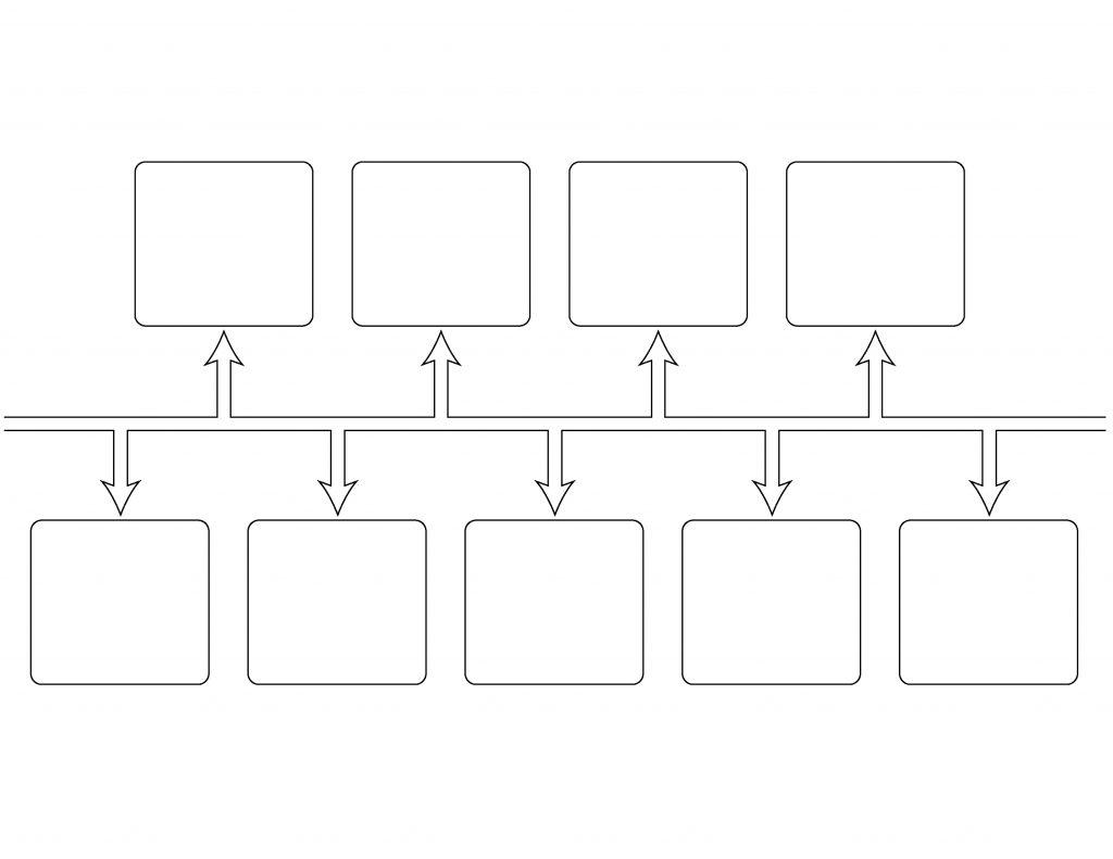 star wars unit study timeline template